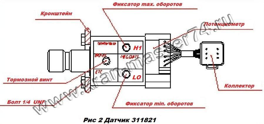 Установка датчика 311821 дистанционного управления подачей топлива автокранов Ивановец