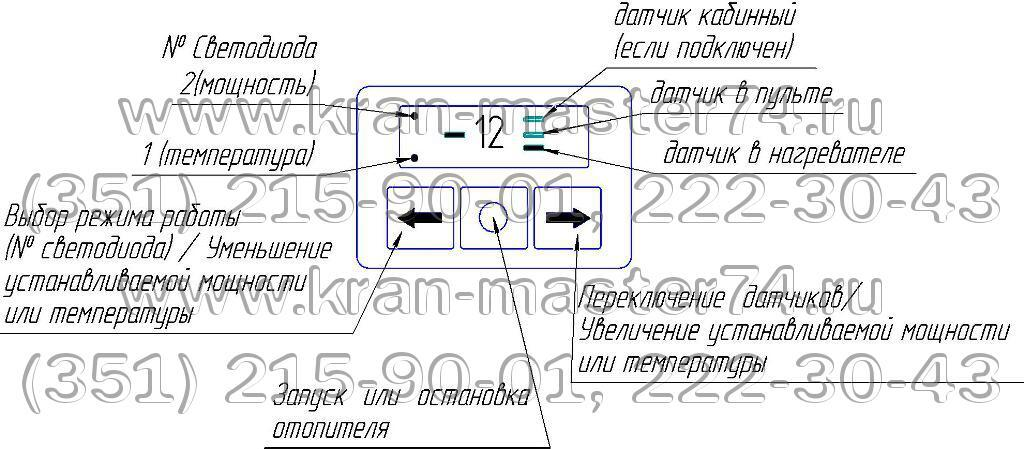 Планар-4ДМ (12В, 24В)
