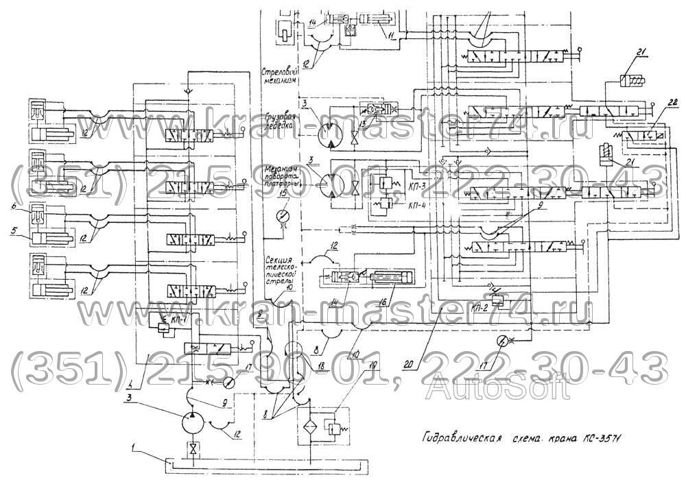 Экспликация к гидравлической схеме КС-3571 для автокрана КС-3571.