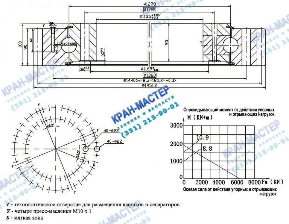 Габаритный чертеж опоры поворотной - опора поворотная КС-4574-17.100-04 для автокранов Клинцы КС-45719, КС-55713