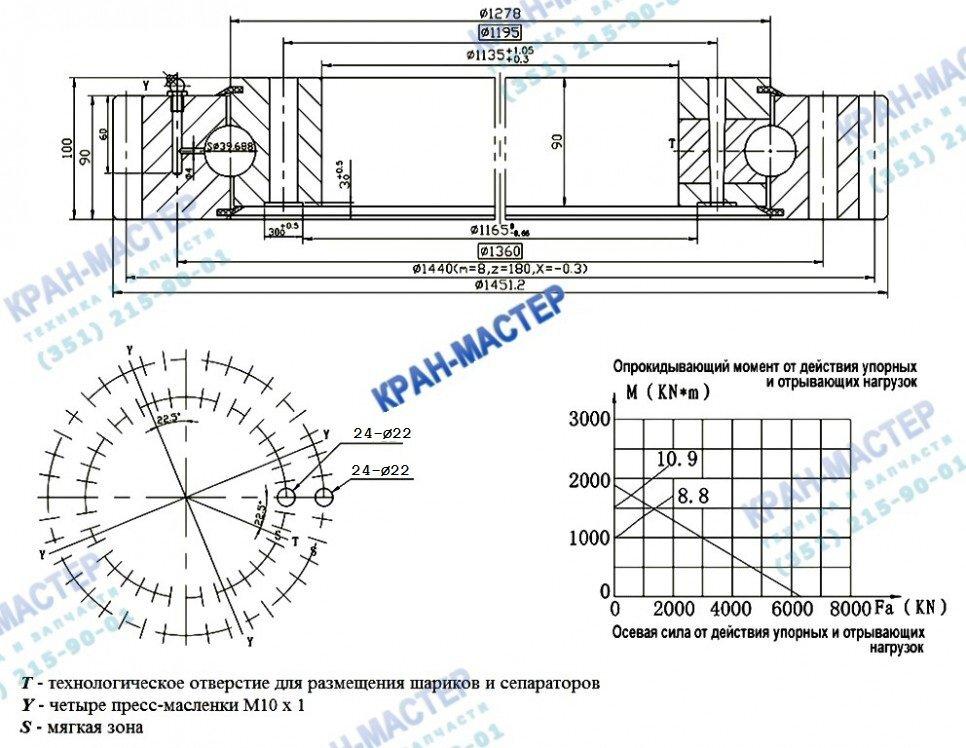 Опорно-поворотное устройство ОПУ 1451 (24отв.)  - габаритный чертеж, размеры