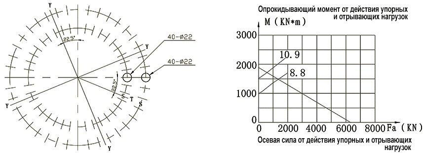 Опорно-поворотное устройство ОПУ 1451 (40 отв.) - габаритный чертеж опоры поворотной КС-55713.17.100