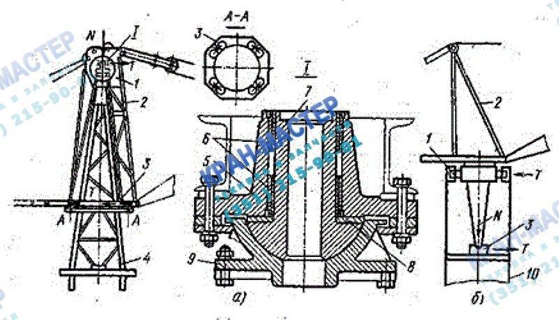 Рис. 14. Опорно-поворотные устройства с двумя разнесенными по высоте опорами: