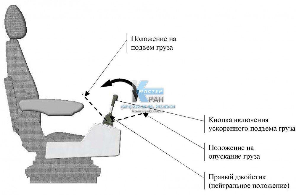 Схема управления джойстиком подъемом и опусканием груза автокрана Ивановец КС-35714, КС-35715, КС-45714, КС-45717, КС-54711, КС-54712, КС-55711, КС-55717, КС-5576, КС-6474, КС-6478