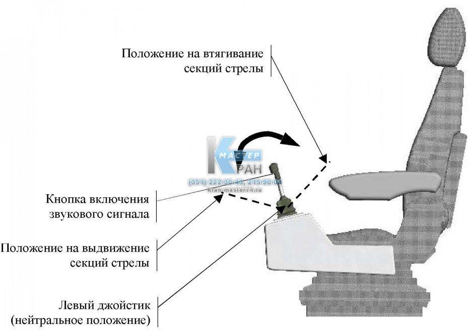Схема управления джойстиком телескопированием стрелы автокрана Ивановец КС-35714, КС-35715, КС-45714, КС-45717, КС-54711, КС-54712, КС-55711, КС-55717, КС-5576, КС-6474, КС-6478