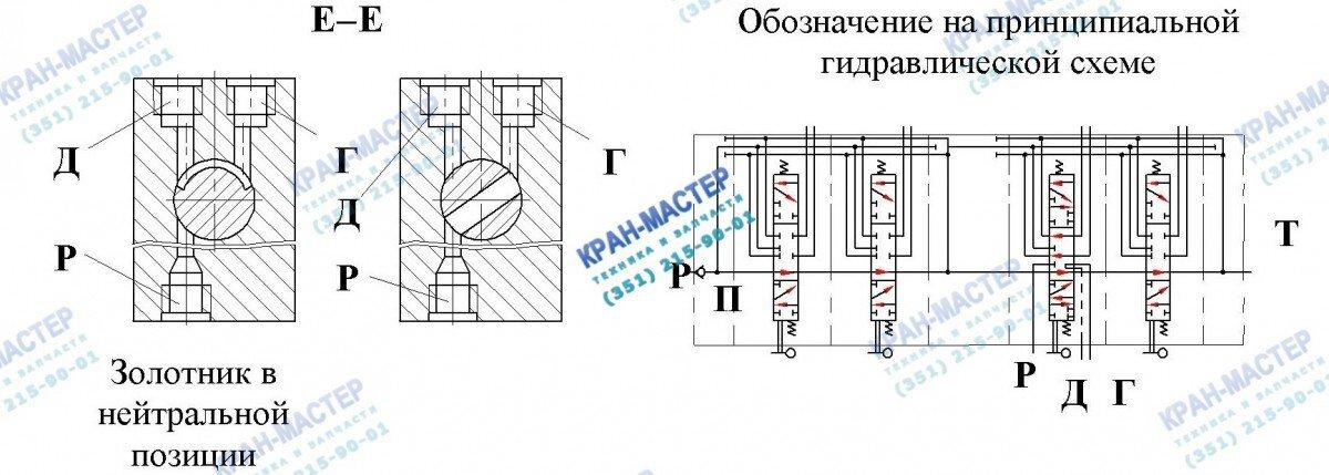 Гидрораспределитель У063.00.000-3-02 основных операций - обозначение на принципиальной гидравличекой схеме