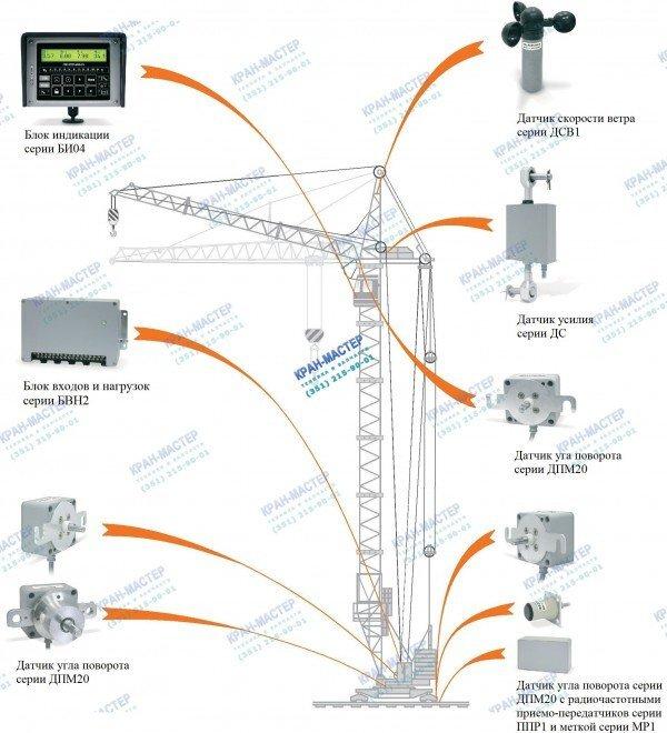 инструкция огм-240