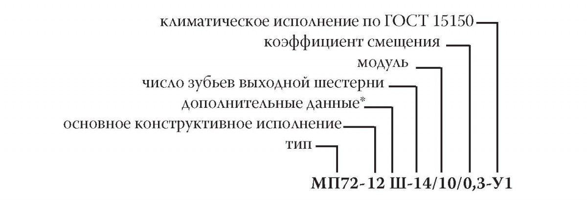 Механизм поворота крана планетарный с гидроприводом типа МП-72, МП-72-1, МП-10 - пример условного обозначения