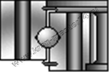 опорно-поворотные устройства -шариковые с внутренним зацеплением