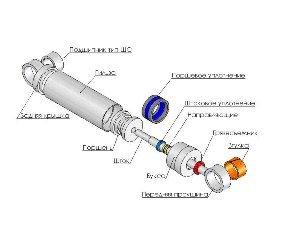 гидроцилиндр телескопический