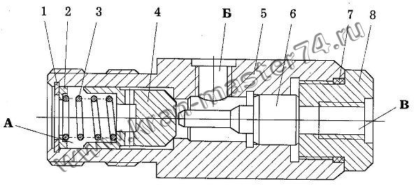 Гидрозамок (гидравлический
